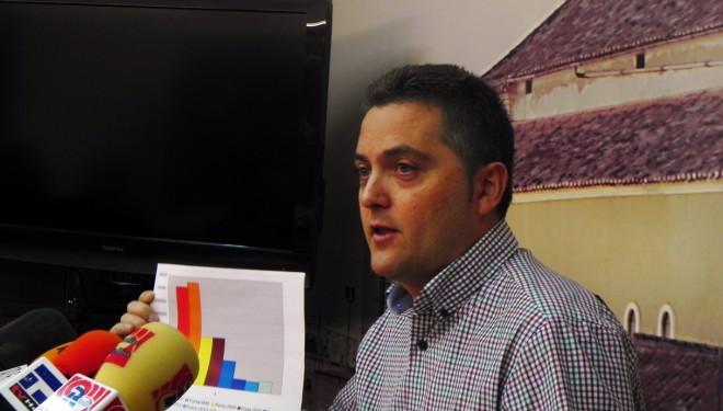 Amador Casado se defiende recordando a la oposición el enorme gasto de anteriores certámenes