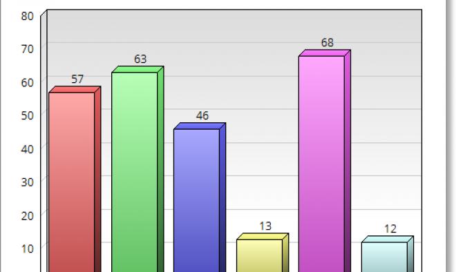 Gráfico. Actualizado: 18/05/2015 20:00 horas.