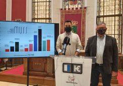 Más de 12.000 personas visitaron esta Semana Santa el MUSS de Hellín